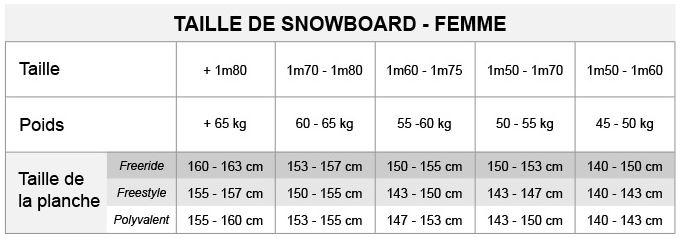 taille snow femme